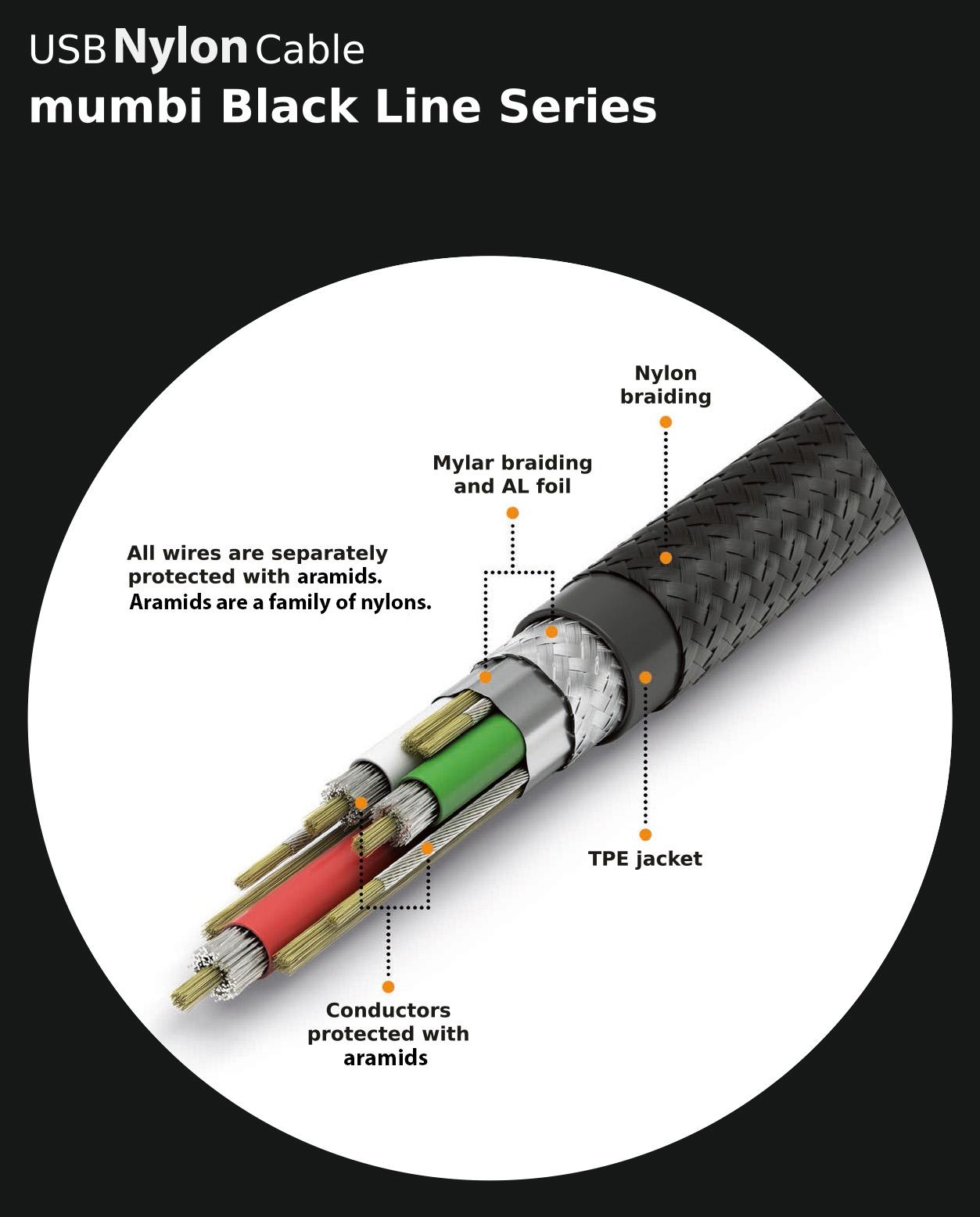 mumbi Daten- und Ladekabel Black Line Kevlar Nylonschutz