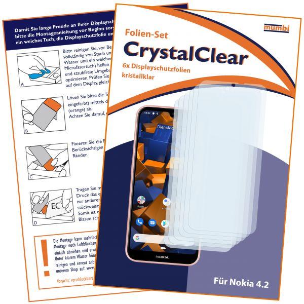 Displayschutzfolie 6 Stck. CrystalClear für Nokia 4.2
