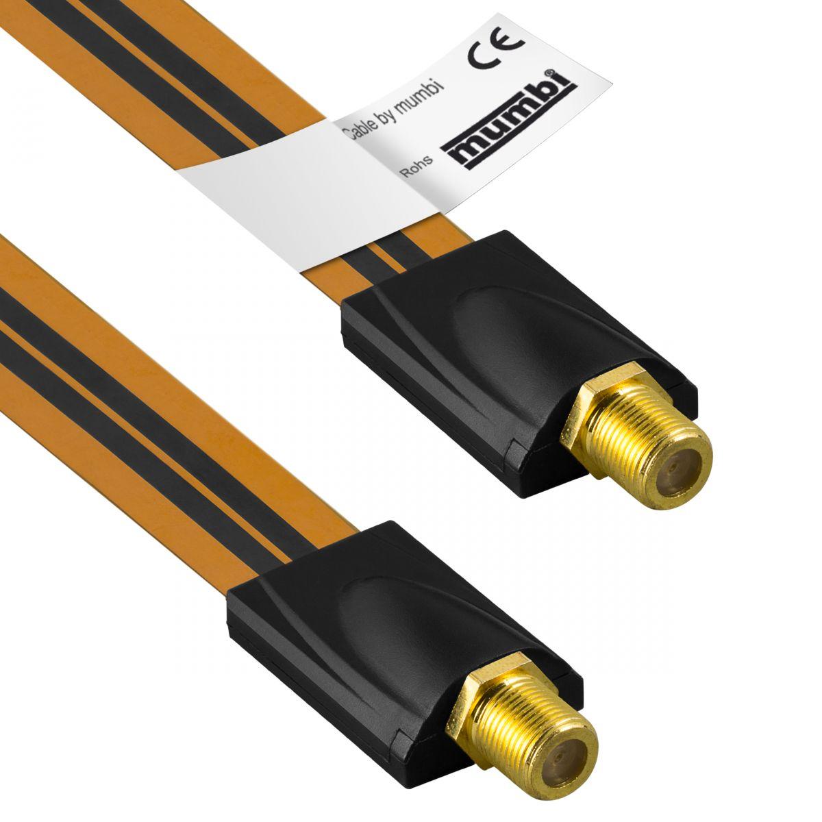 mumbi sat kabel fensterdurchf hrung antennenkabel 2x f buchse extrem flach ebay. Black Bedroom Furniture Sets. Home Design Ideas