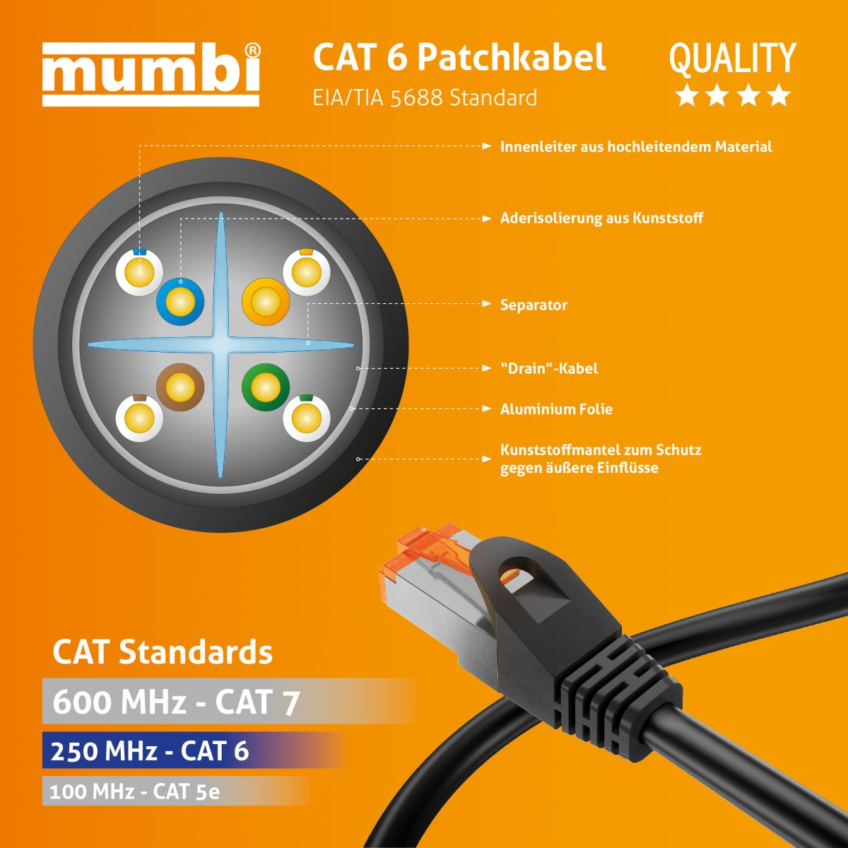 mumbi 15m cat6 netzwerkkabel patchkabel ethernet kabel lan dsl schwarz 4251077249786 ebay. Black Bedroom Furniture Sets. Home Design Ideas