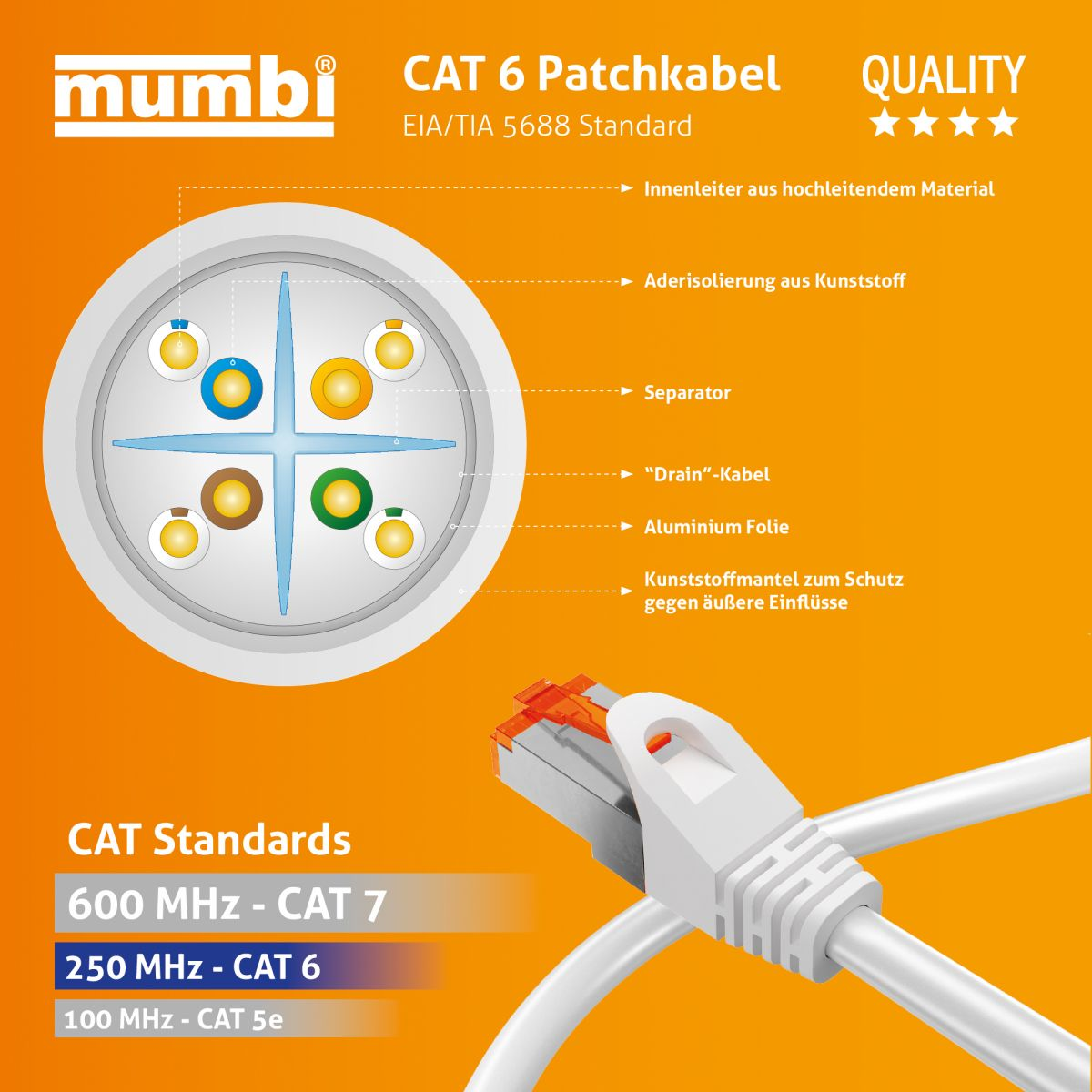mumbi 5m cat6 netzwerkkabel patchkabel ethernet kabel lan dsl weiss 4251077249694 ebay. Black Bedroom Furniture Sets. Home Design Ideas
